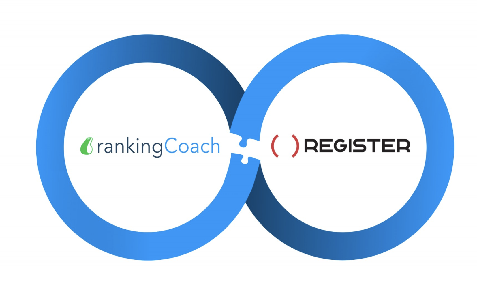 Register group and rankingCoach unite to support the visibility of small businesses and entrepreneurs